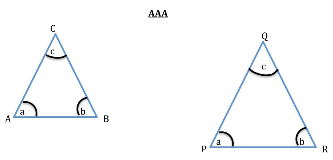 AAA Similar triangles