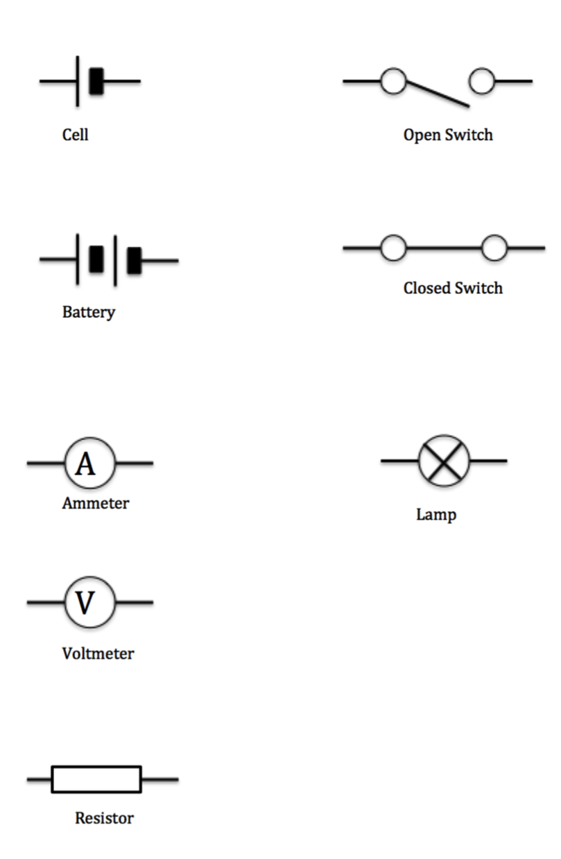 Components of a circuit